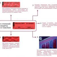Изображение Пломба-наклейка номерная СКР1/СКР2 устойчива к воздействию извне