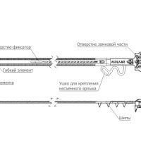 Изображение Одноразовые пломбы: пластиковые изделия АКУЛА-М3 ограничат доступ к продукции